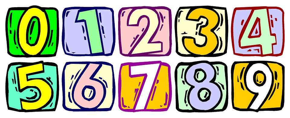 what is numerology, Numerology Meaning